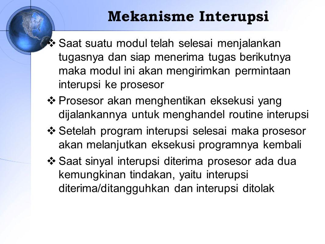 Mekanisme Interupsi