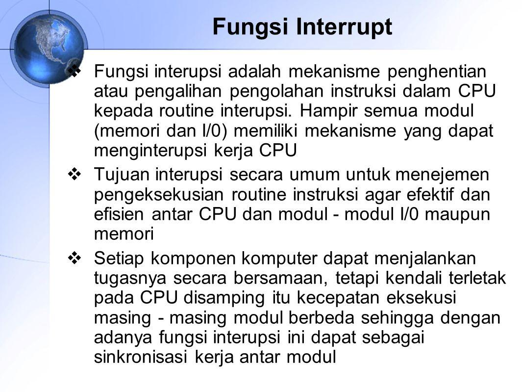 Fungsi Interrupt