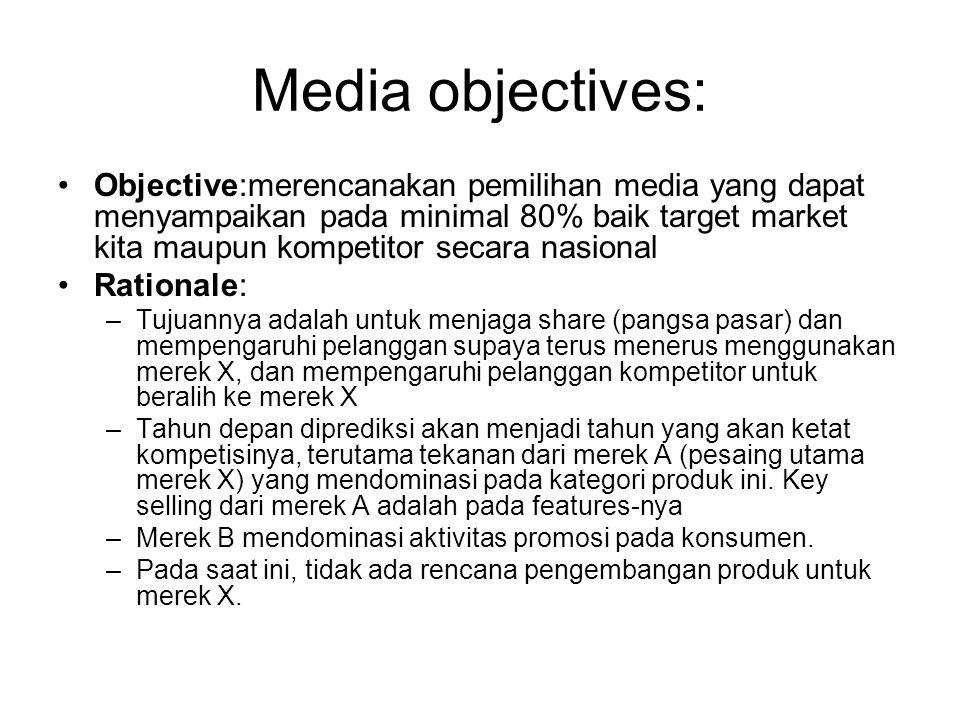 Media objectives: