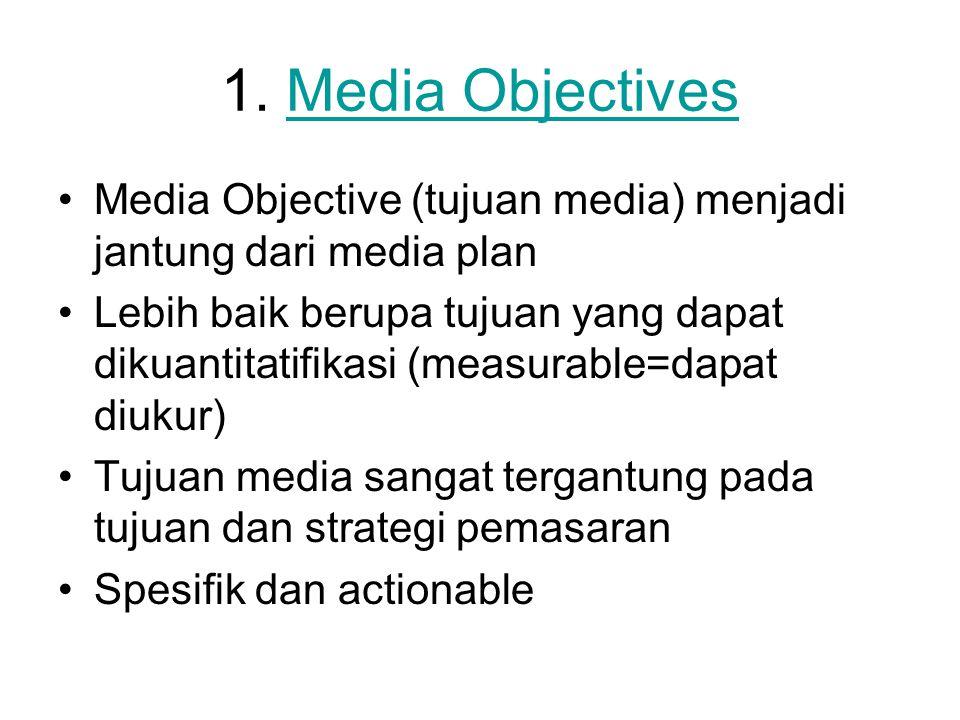 1. Media Objectives Media Objective (tujuan media) menjadi jantung dari media plan.