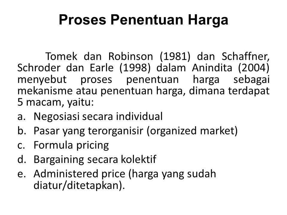 Proses Penentuan Harga