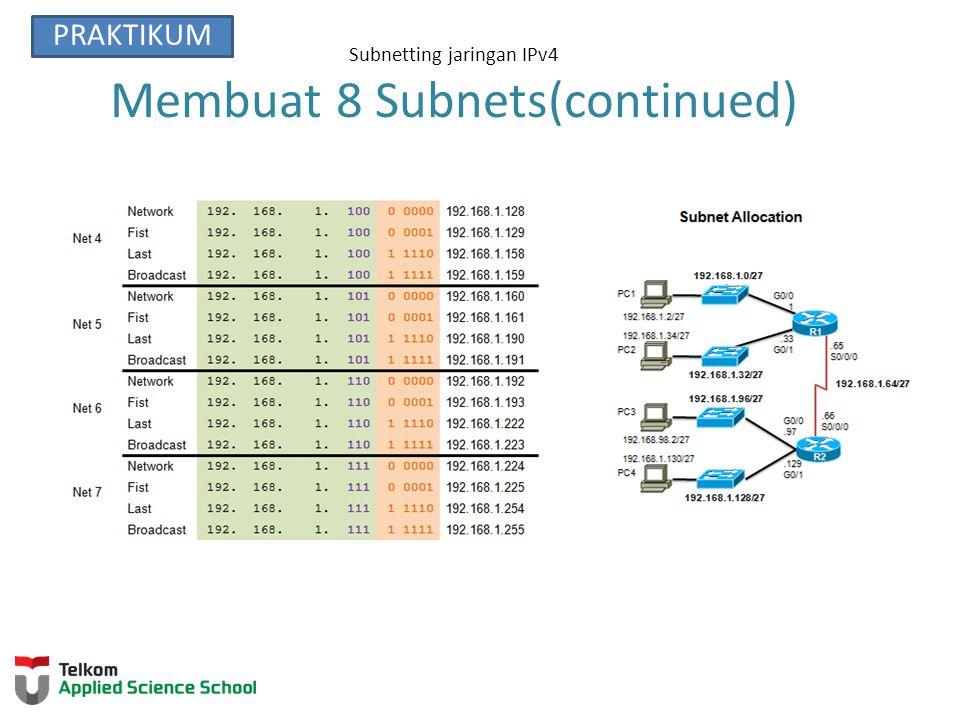 Subnetting jaringan IPv4 Membuat 8 Subnets(continued)