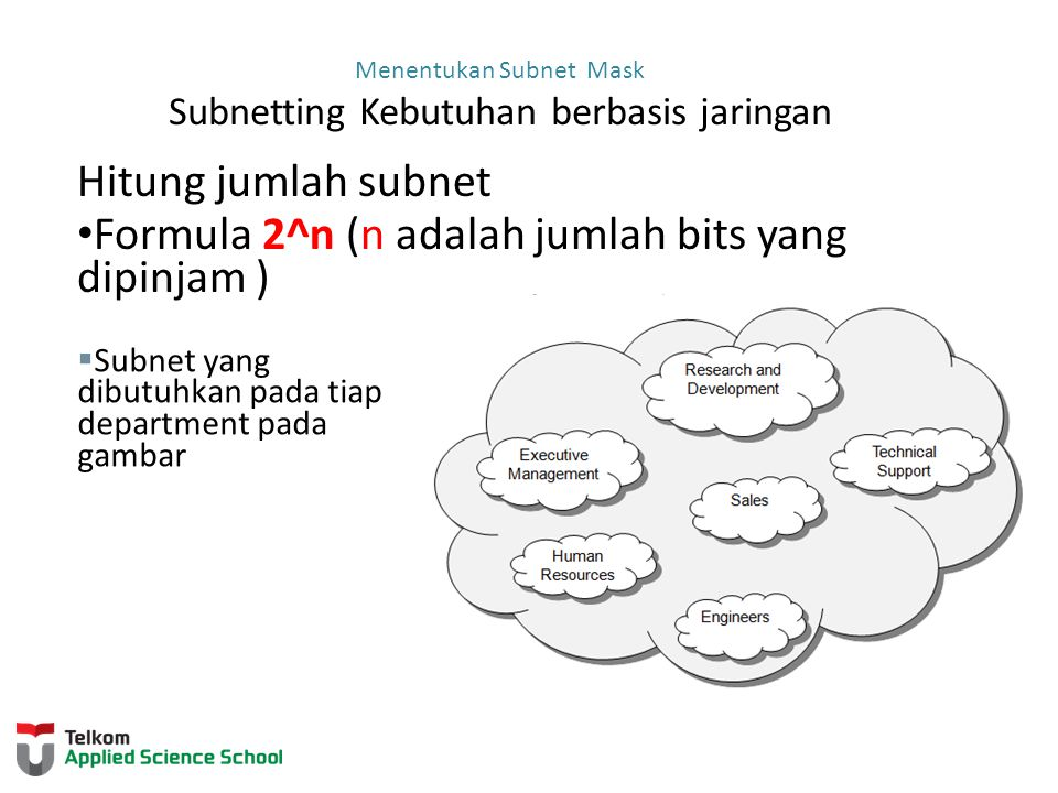 Menentukan Subnet Mask Subnetting Kebutuhan berbasis jaringan