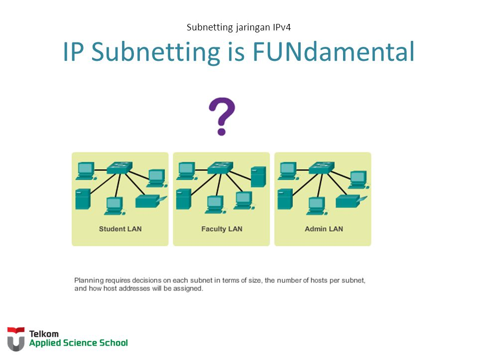 Subnetting jaringan IPv4 IP Subnetting is FUNdamental