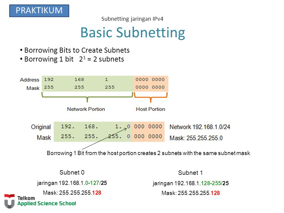 Subnetting jaringan IPv4 Basic Subnetting