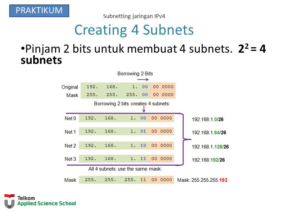 Subnetting jaringan IPv4 Creating 4 Subnets