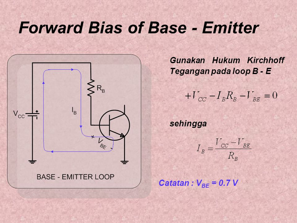 Forward Bias of Base - Emitter