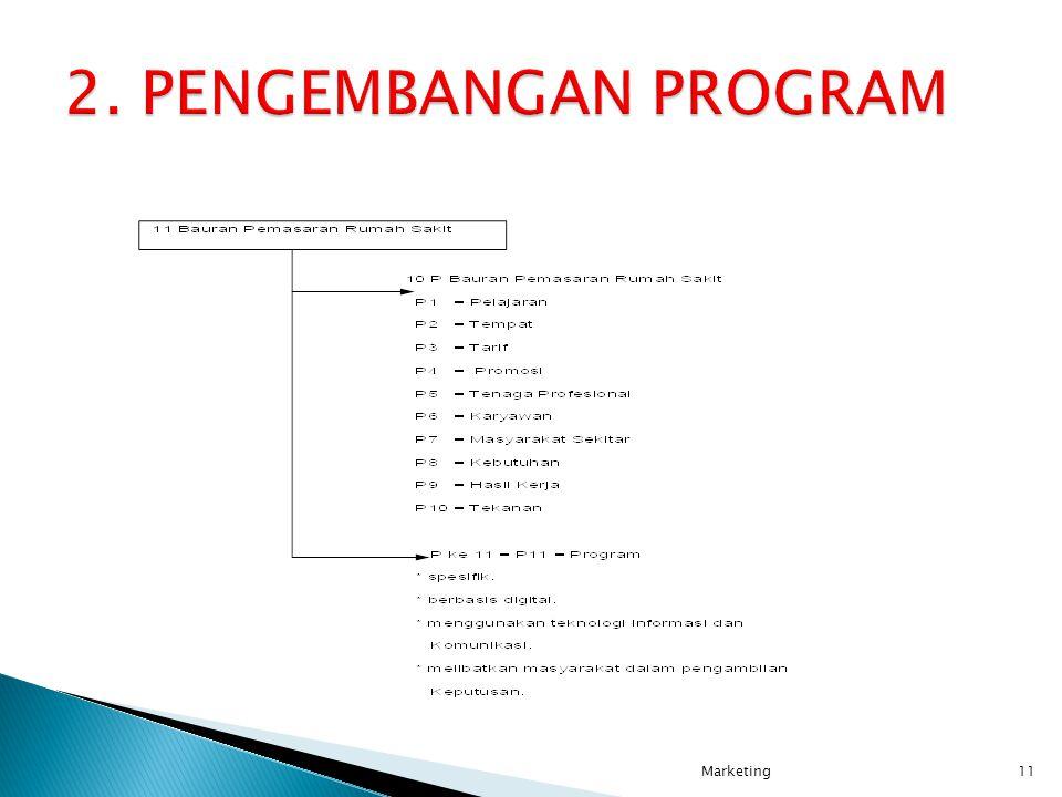 2. PENGEMBANGAN PROGRAM Marketing