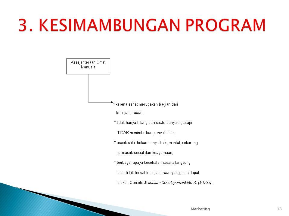 3. KESIMAMBUNGAN PROGRAM