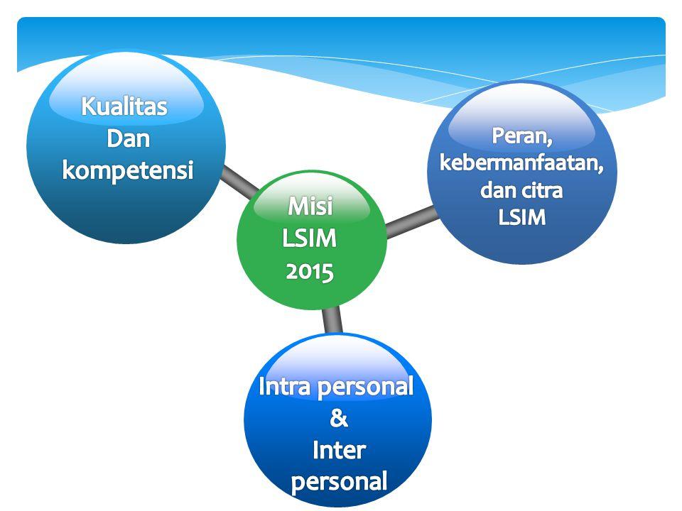 Kualitas Dan kompetensi Misi LSIM 2015 Intra personal & Inter personal
