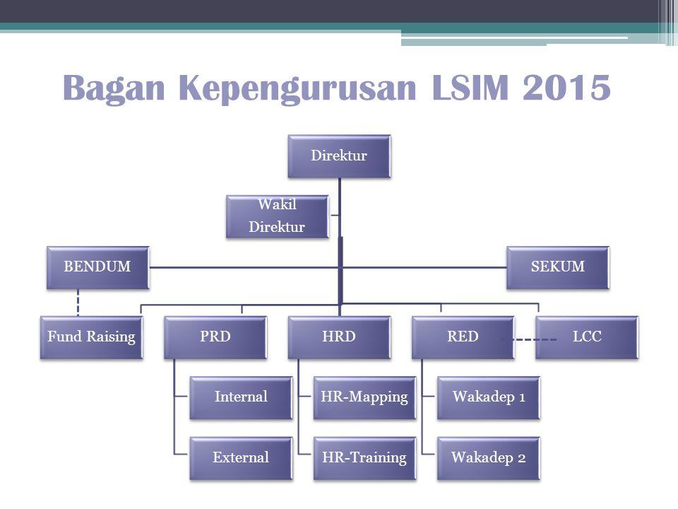 Bagan Kepengurusan LSIM 2015