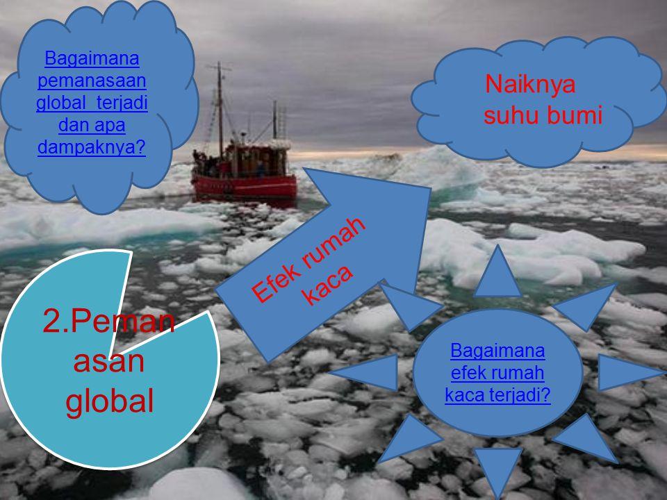 2.Pemanasan global Naiknya suhu bumi Efek rumah kaca
