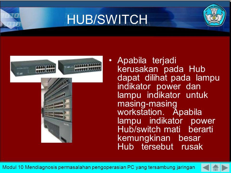 HUB/SWITCH