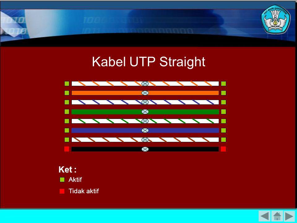 Kabel UTP Straight Ket : Aktif Tidak aktif