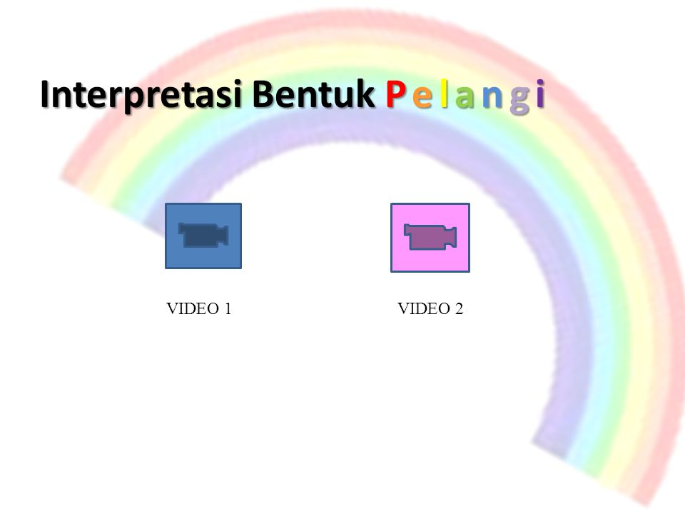 Interpretasi Bentuk Pelangi
