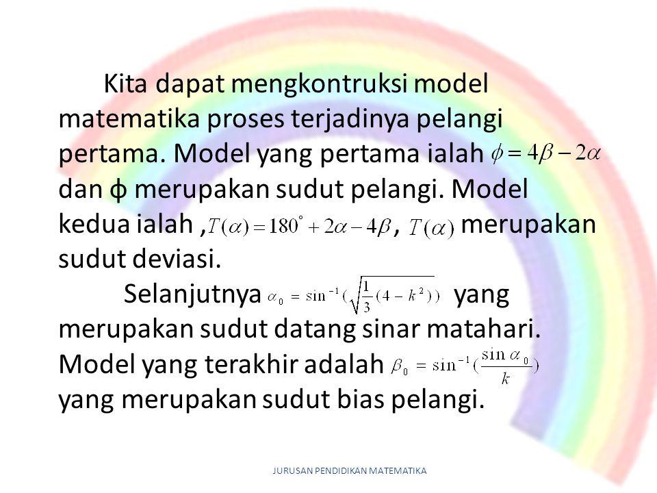 Kita dapat mengkontruksi model matematika proses terjadinya pelangi pertama. Model yang pertama ialah dan ф merupakan sudut pelangi. Model kedua ialah , , merupakan sudut deviasi. Selanjutnya yang merupakan sudut datang sinar matahari. Model yang terakhir adalah yang merupakan sudut bias pelangi.