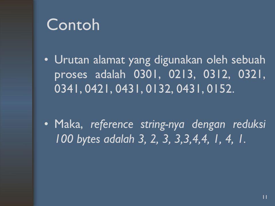 Contoh Urutan alamat yang digunakan oleh sebuah proses adalah 0301, 0213, 0312, 0321, 0341, 0421, 0431, 0132, 0431, 0152.