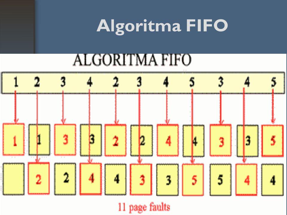 Algoritma FIFO