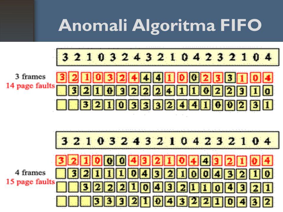 Anomali Algoritma FIFO