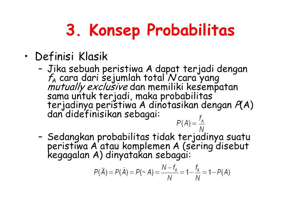3. Konsep Probabilitas Definisi Klasik