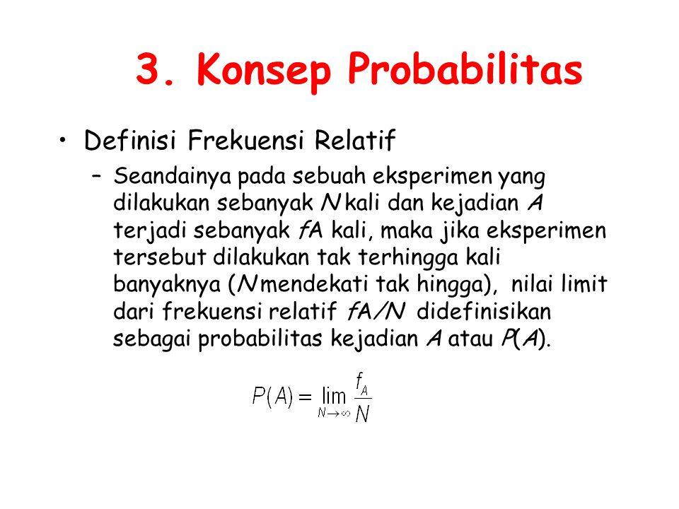 3. Konsep Probabilitas Definisi Frekuensi Relatif