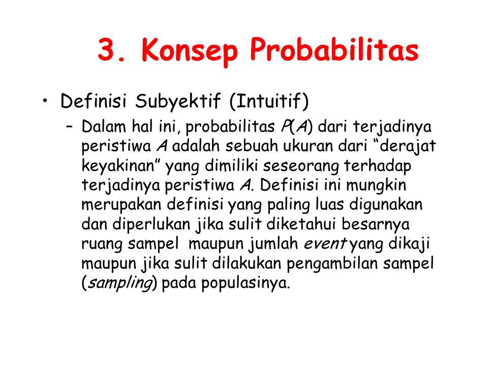 3. Konsep Probabilitas Definisi Subyektif (Intuitif)