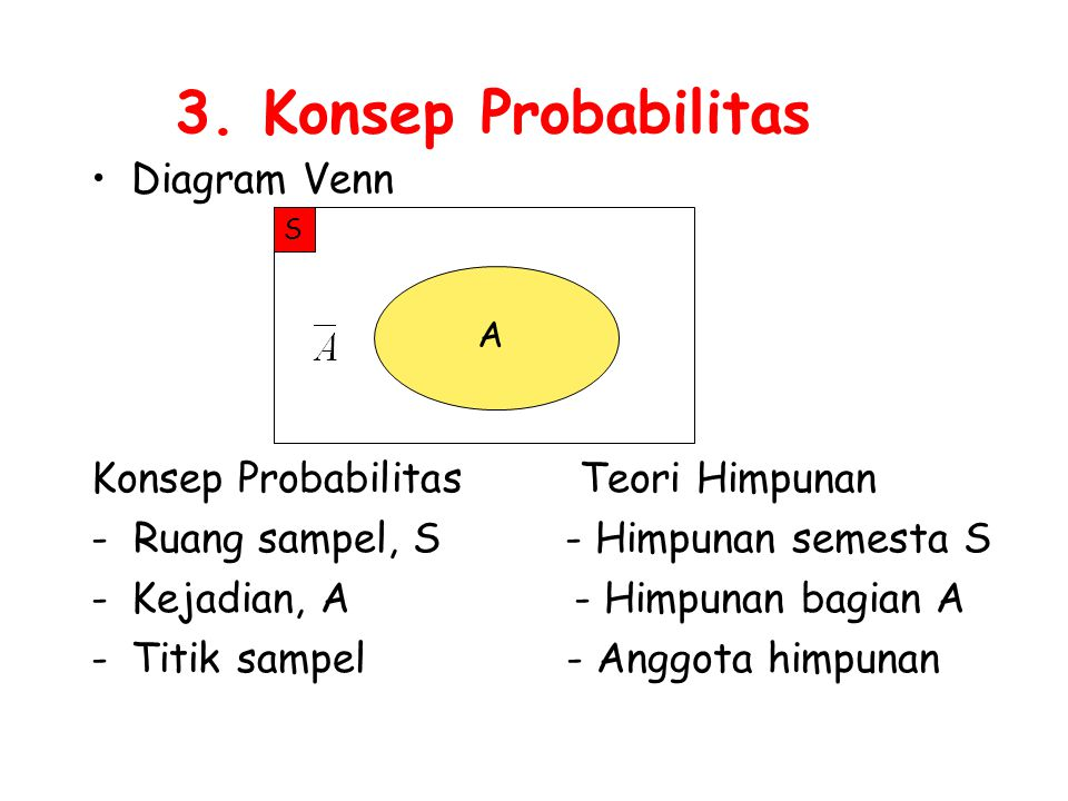 3. Konsep Probabilitas Diagram Venn Konsep Probabilitas Teori Himpunan