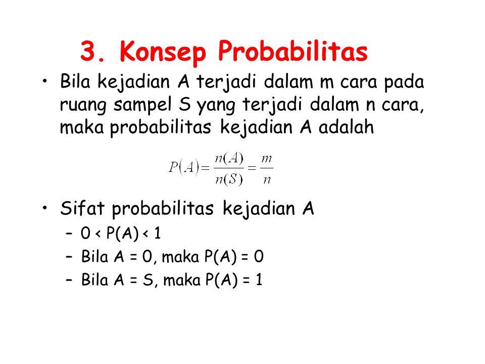 3. Konsep Probabilitas Bila kejadian A terjadi dalam m cara pada ruang sampel S yang terjadi dalam n cara, maka probabilitas kejadian A adalah.