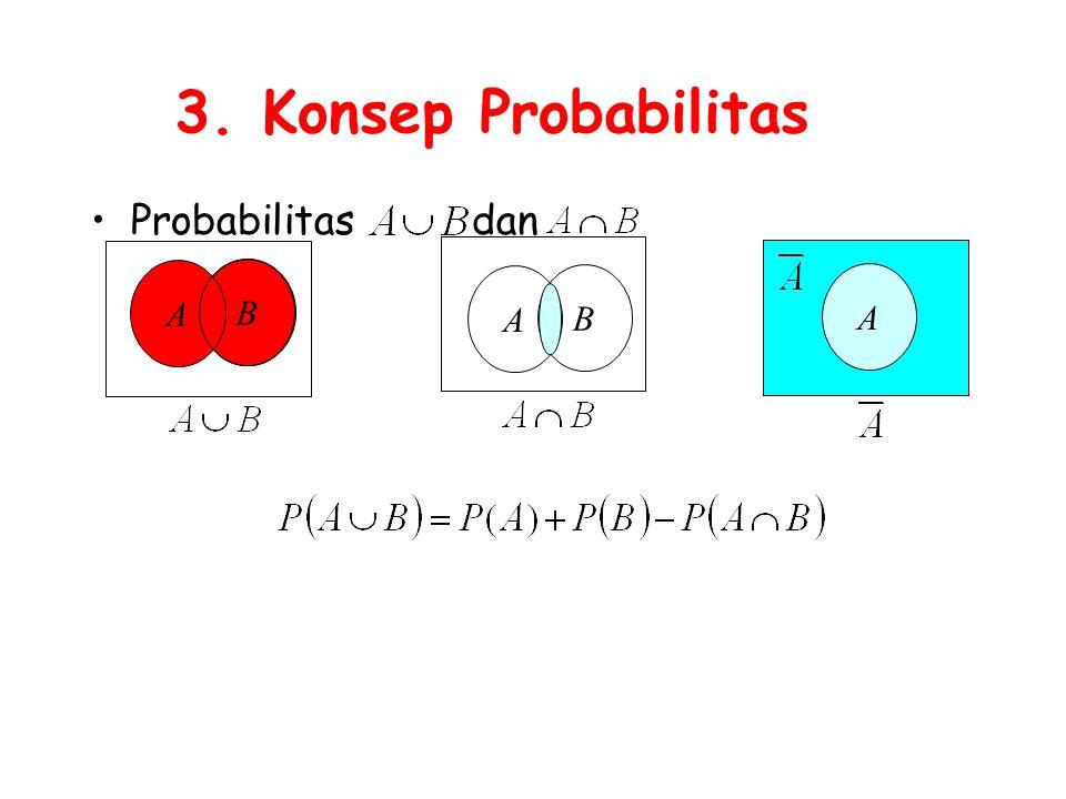 3. Konsep Probabilitas Probabilitas dan B A A B A