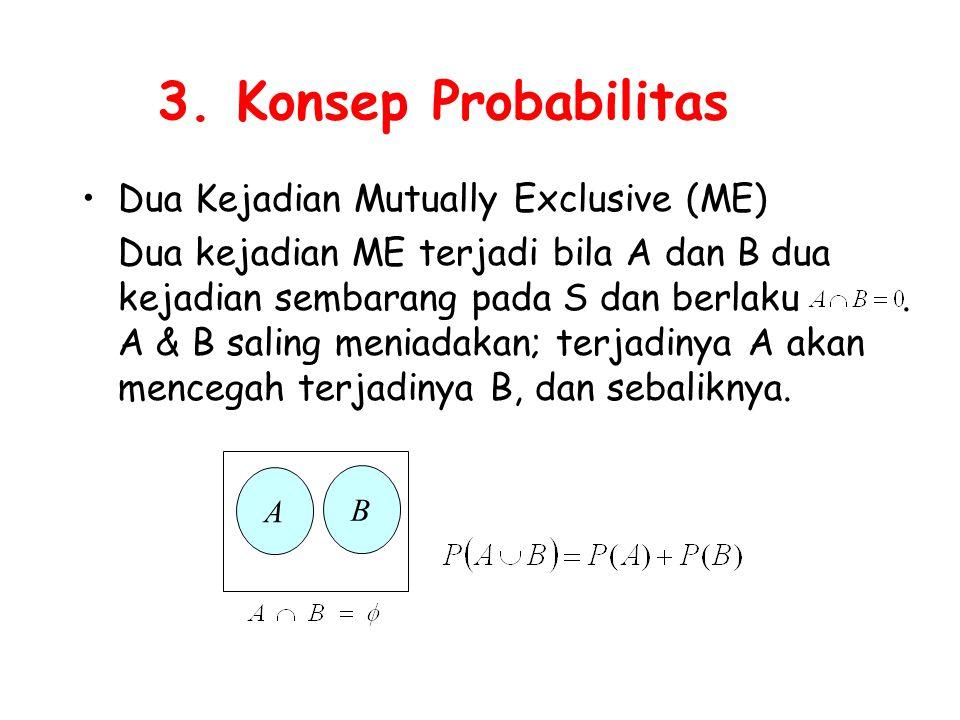 3. Konsep Probabilitas Dua Kejadian Mutually Exclusive (ME)