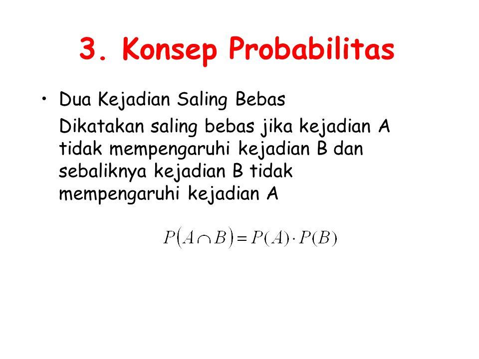3. Konsep Probabilitas Dua Kejadian Saling Bebas