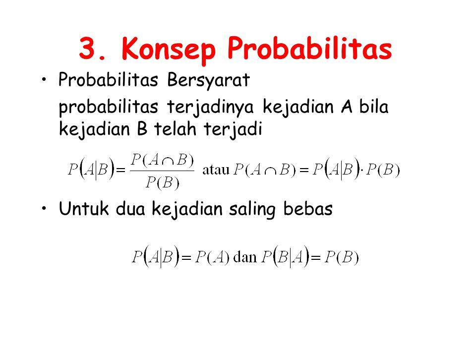 3. Konsep Probabilitas Probabilitas Bersyarat