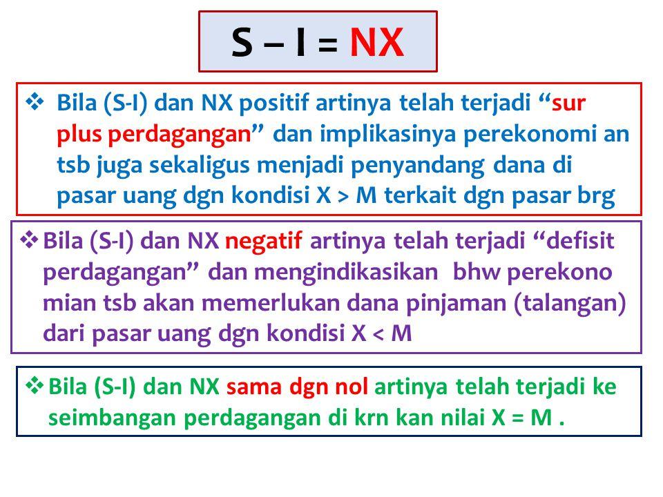 S – I = NX