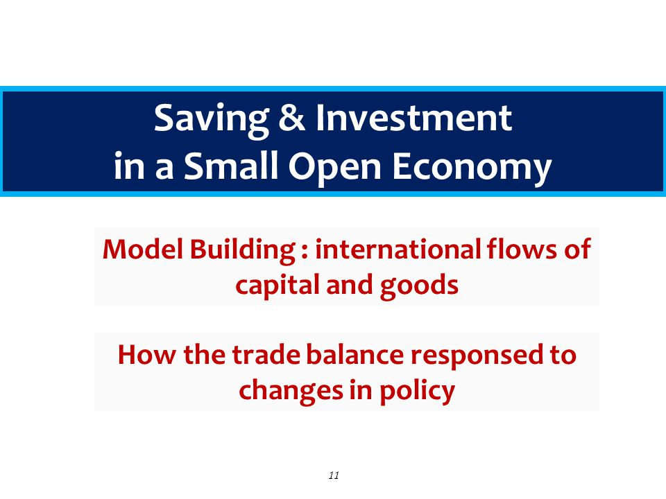 Saving & Investment in a Small Open Economy