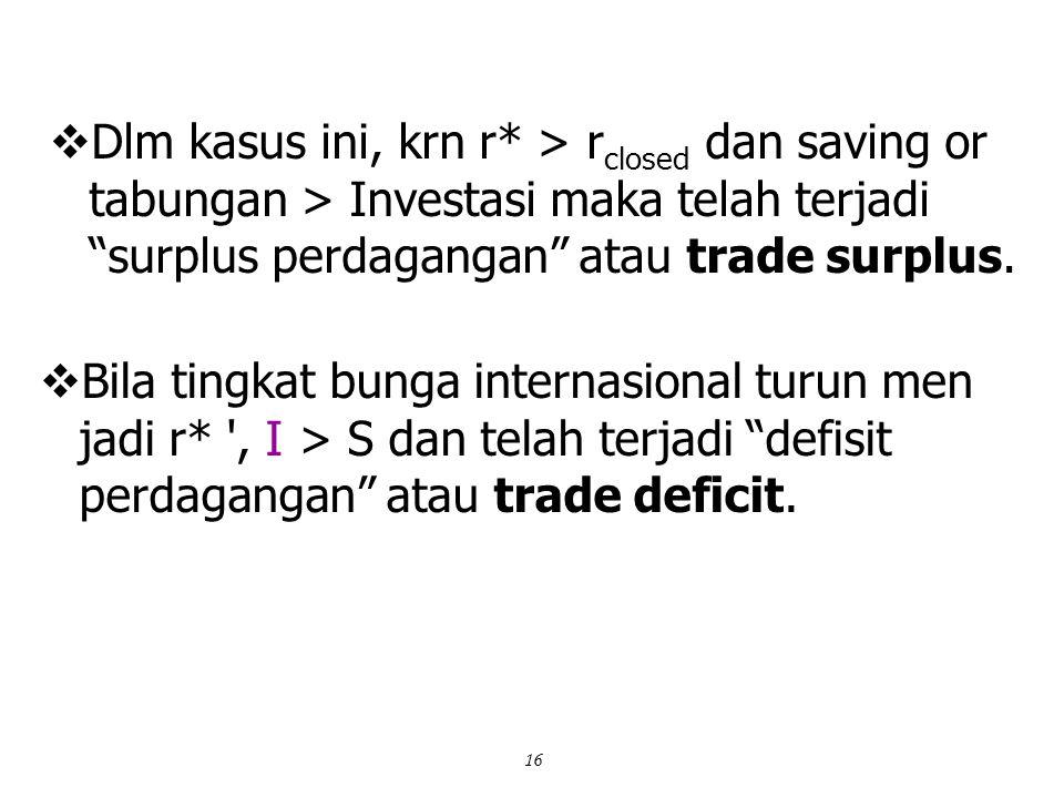 Dlm kasus ini, krn r* > rclosed dan saving or tabungan > Investasi maka telah terjadi surplus perdagangan atau trade surplus.