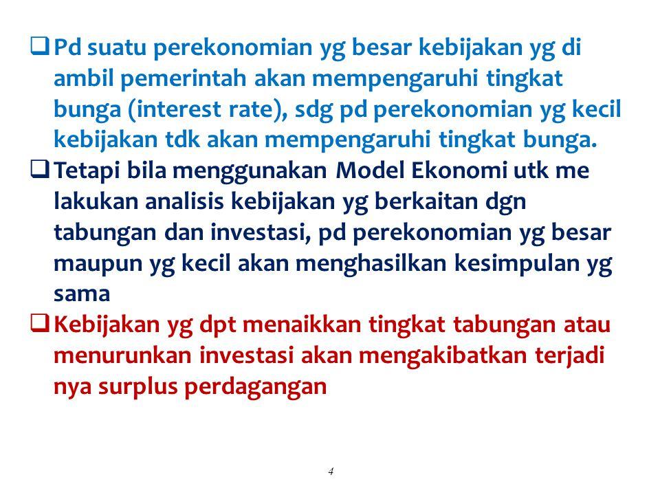 Pd suatu perekonomian yg besar kebijakan yg di ambil pemerintah akan mempengaruhi tingkat bunga (interest rate), sdg pd perekonomian yg kecil kebijakan tdk akan mempengaruhi tingkat bunga.