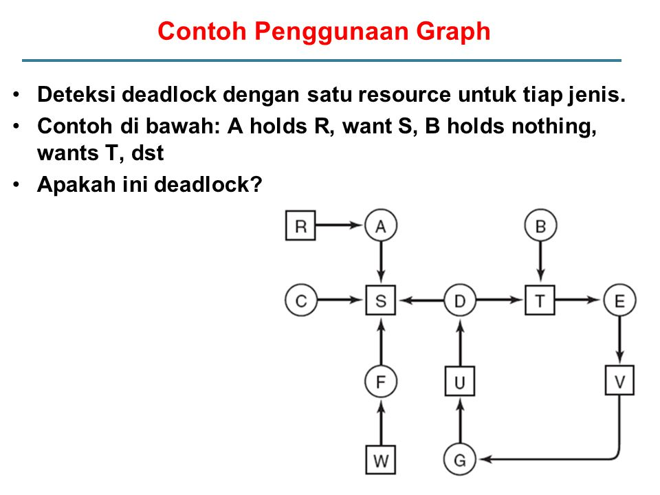 Contoh Penggunaan Graph