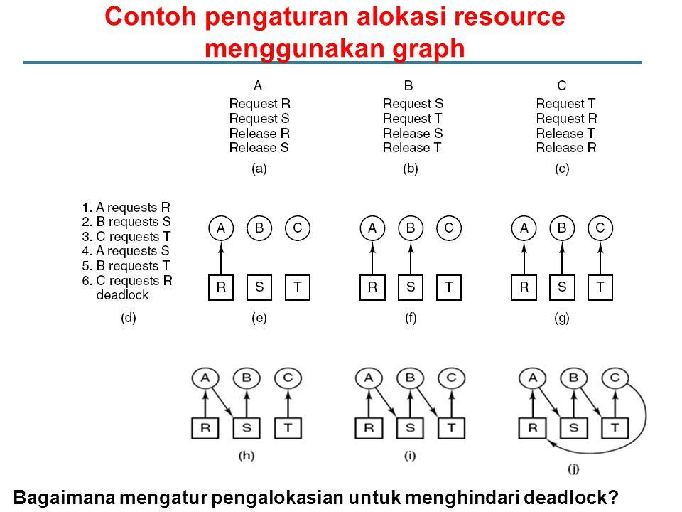 Contoh pengaturan alokasi resource menggunakan graph
