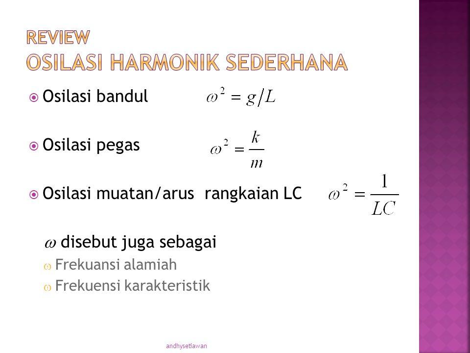 Review osilasi harmonik sederhana