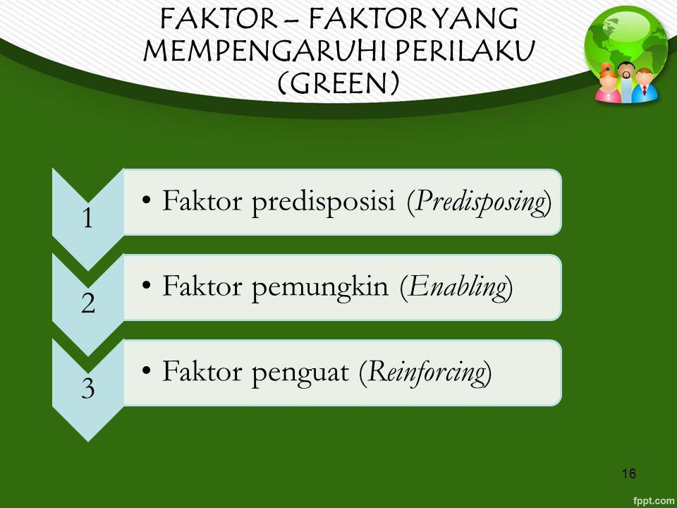 FAKTOR – FAKTOR YANG MEMPENGARUHI PERILAKU (GREEN)