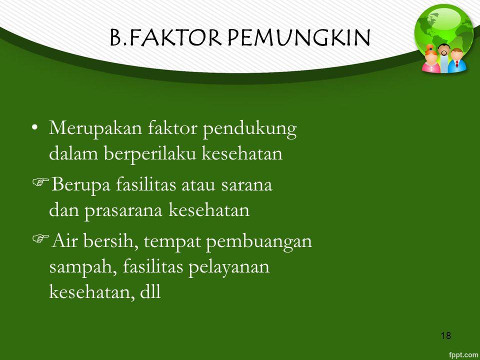 B.FAKTOR PEMUNGKIN Merupakan faktor pendukung dalam berperilaku kesehatan.