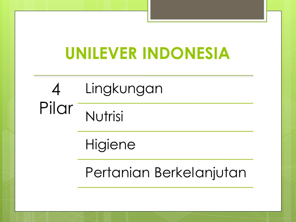 4 Pilar UNILEVER INDONESIA Lingkungan Nutrisi Higiene