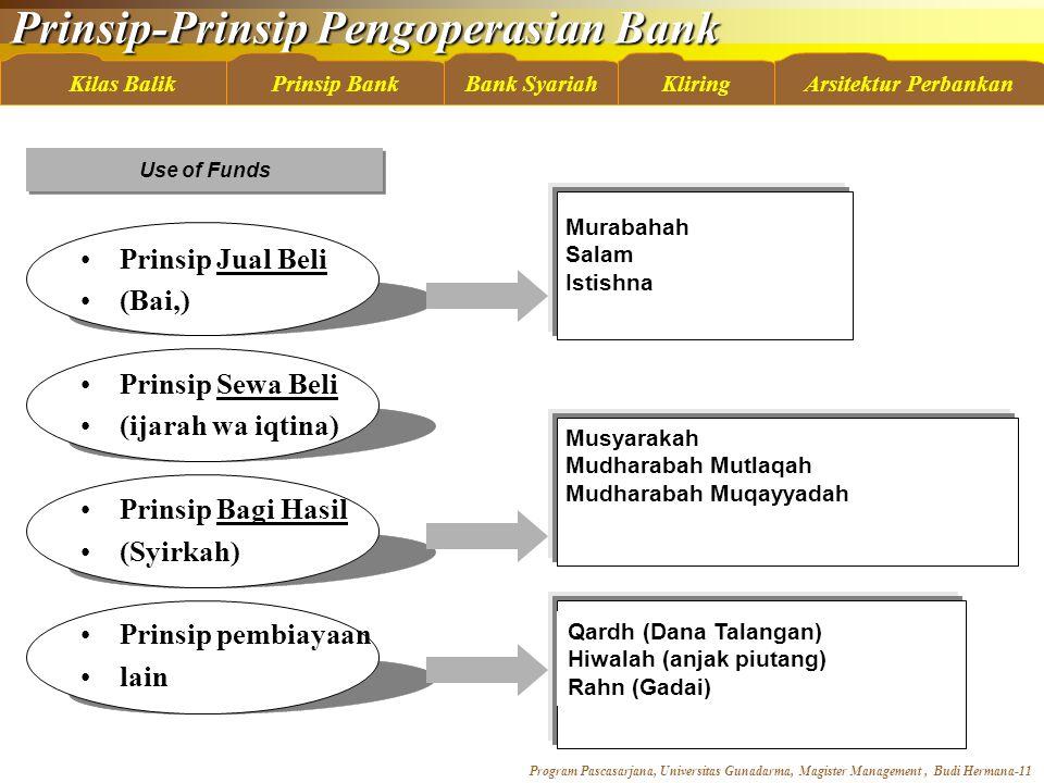 Prinsip Jual Beli (Bai,) Prinsip Sewa Beli (ijarah wa iqtina)