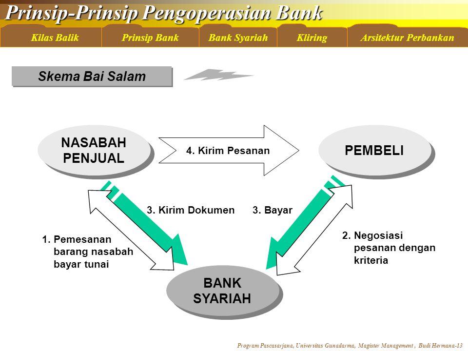 Skema Bai Salam NASABAH PENJUAL PEMBELI BANK SYARIAH