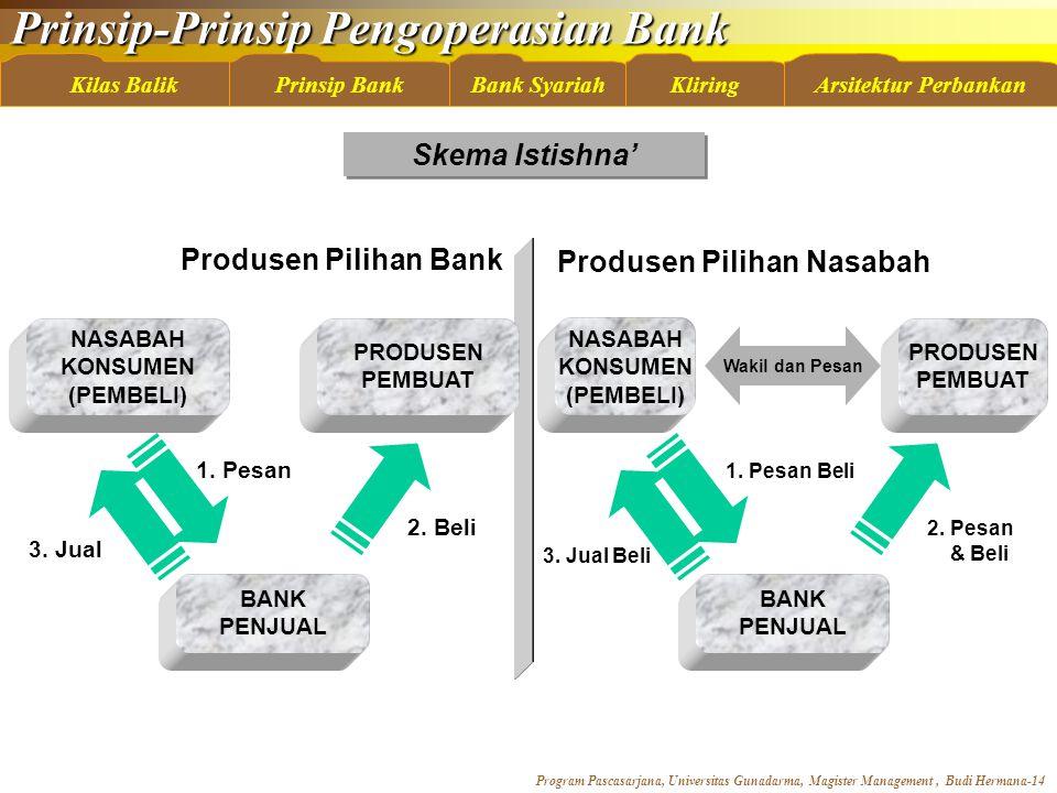 Produsen Pilihan Nasabah