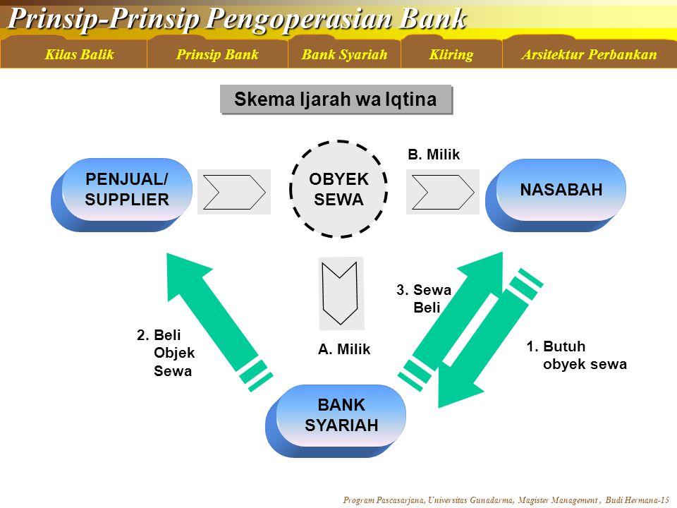Skema Ijarah wa Iqtina OBYEK PENJUAL/ SEWA NASABAH SUPPLIER BANK