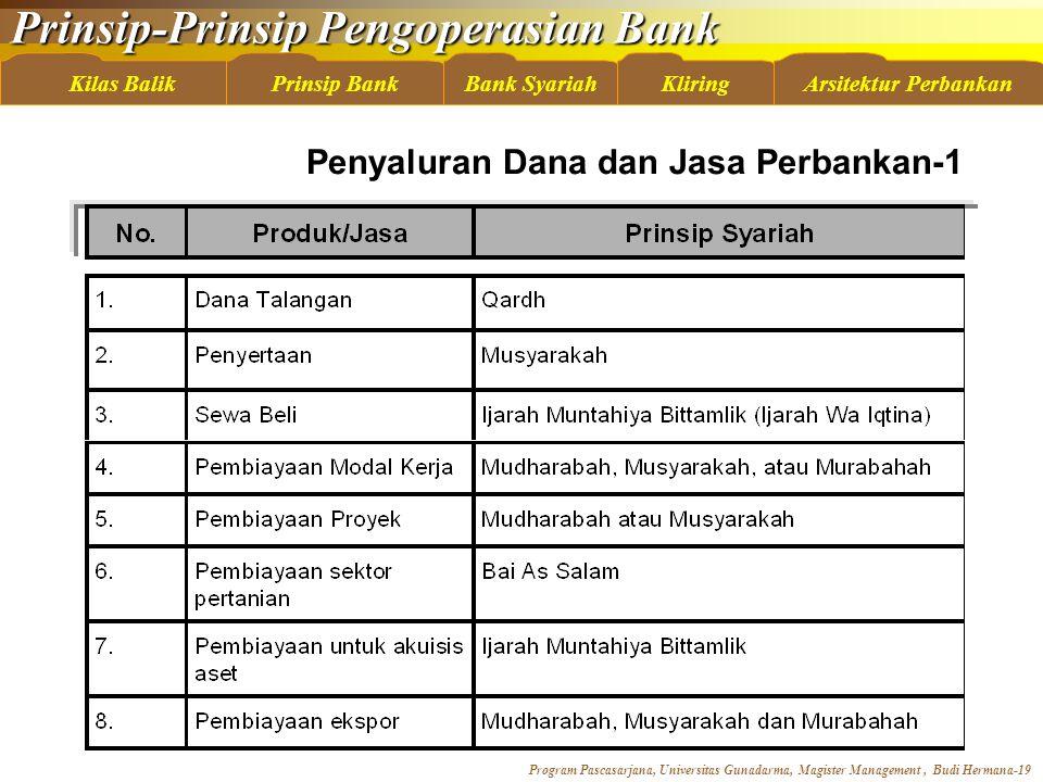 Penyaluran Dana dan Jasa Perbankan-1