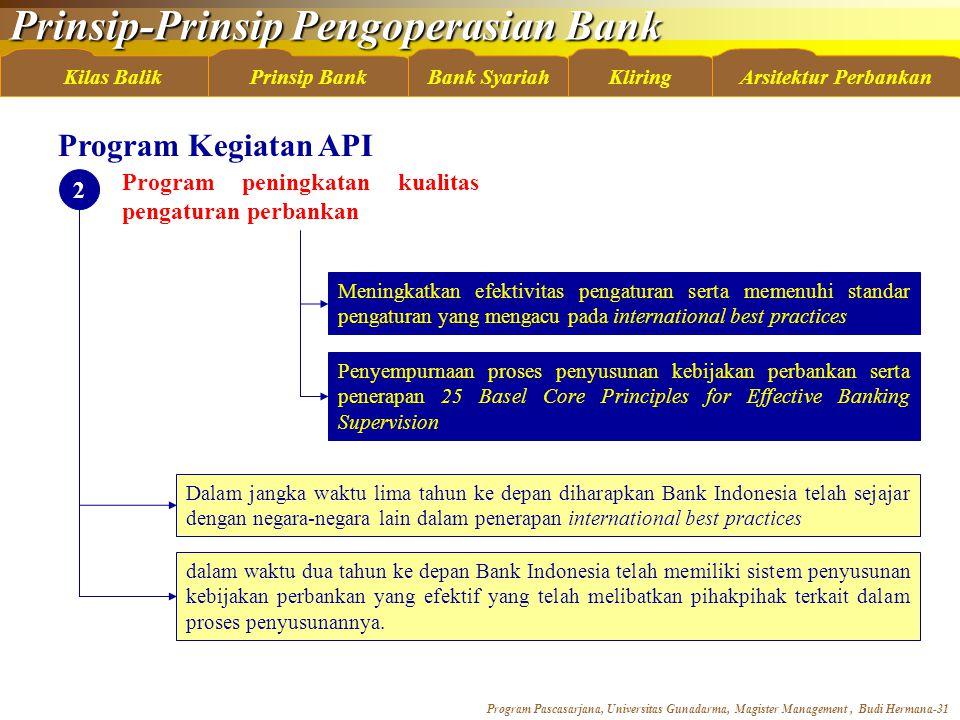 Program Kegiatan API Program peningkatan kualitas pengaturan perbankan