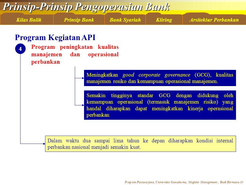 Program Kegiatan API Program peningkatan kualitas manajemen dan operasional perbankan. 4.