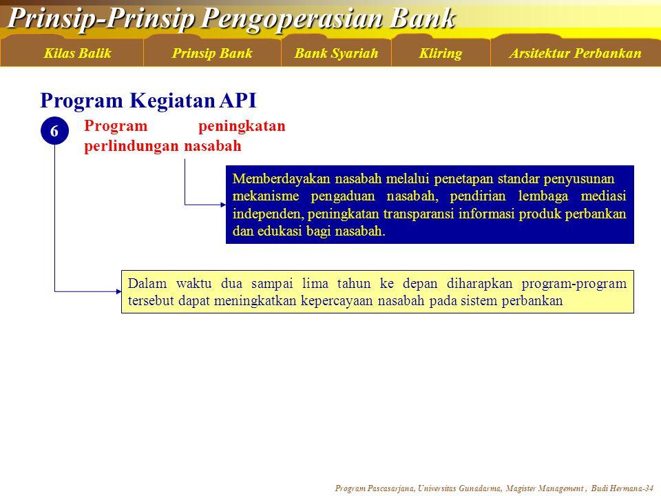 Program Kegiatan API Program peningkatan perlindungan nasabah 6